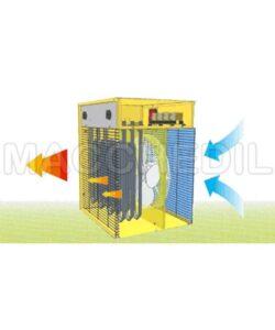 Generatore di aria calda elettrico 9 kW